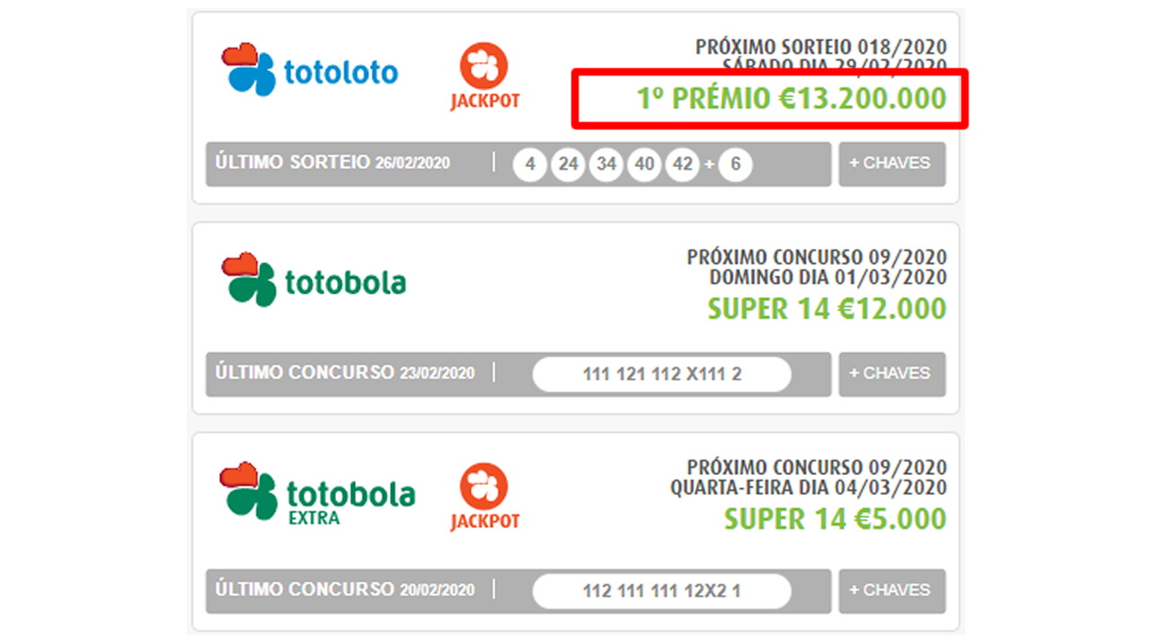 Chaves-totoloto+totobola